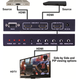 Evolution 2x1 HDMI Switch with Multiview and PIP - EVSW21MV